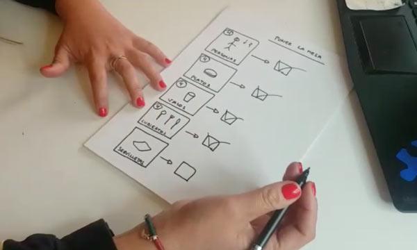 taller pictogramas asperger autismo
